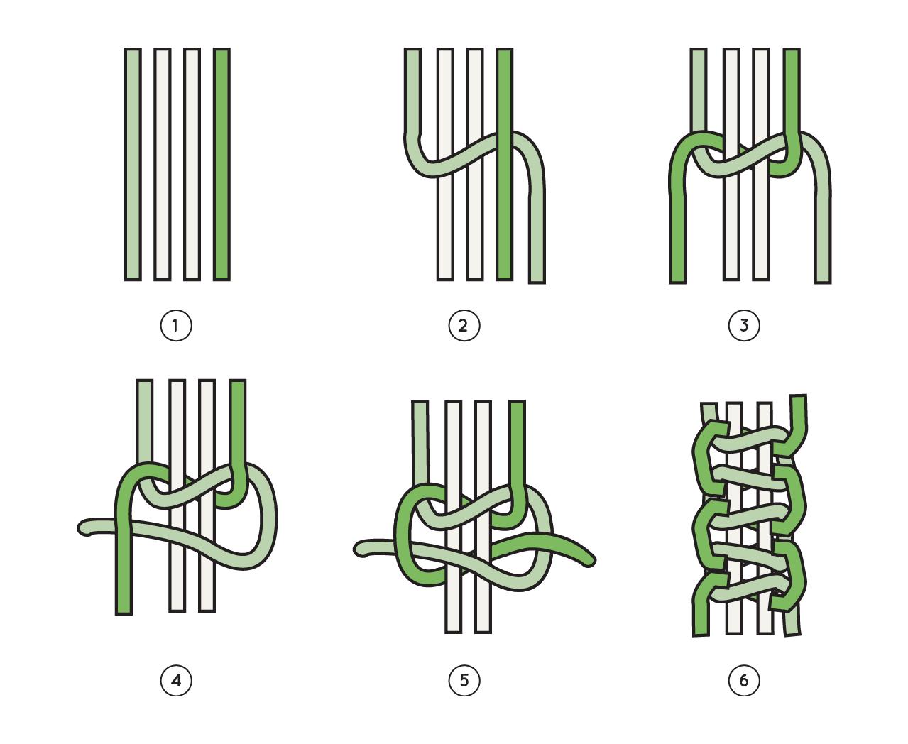 Macramé : comment faire le noeud plat